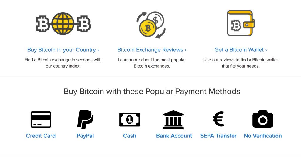 mit bitcoins einkaufen